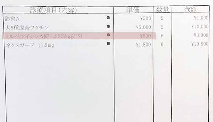 ミルべマイシン 500円