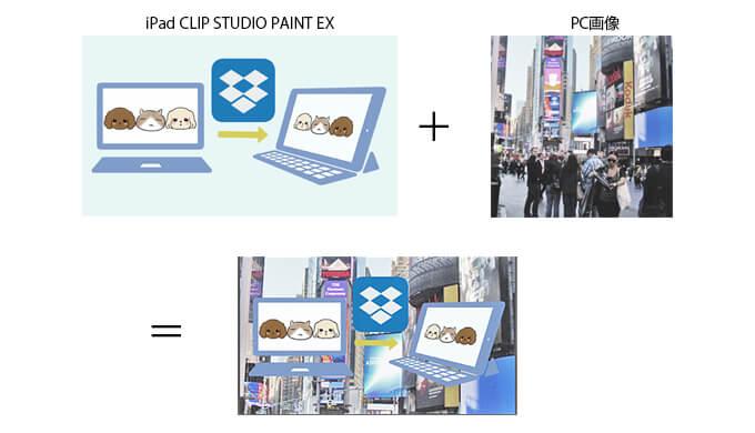 画像を背景にする方法